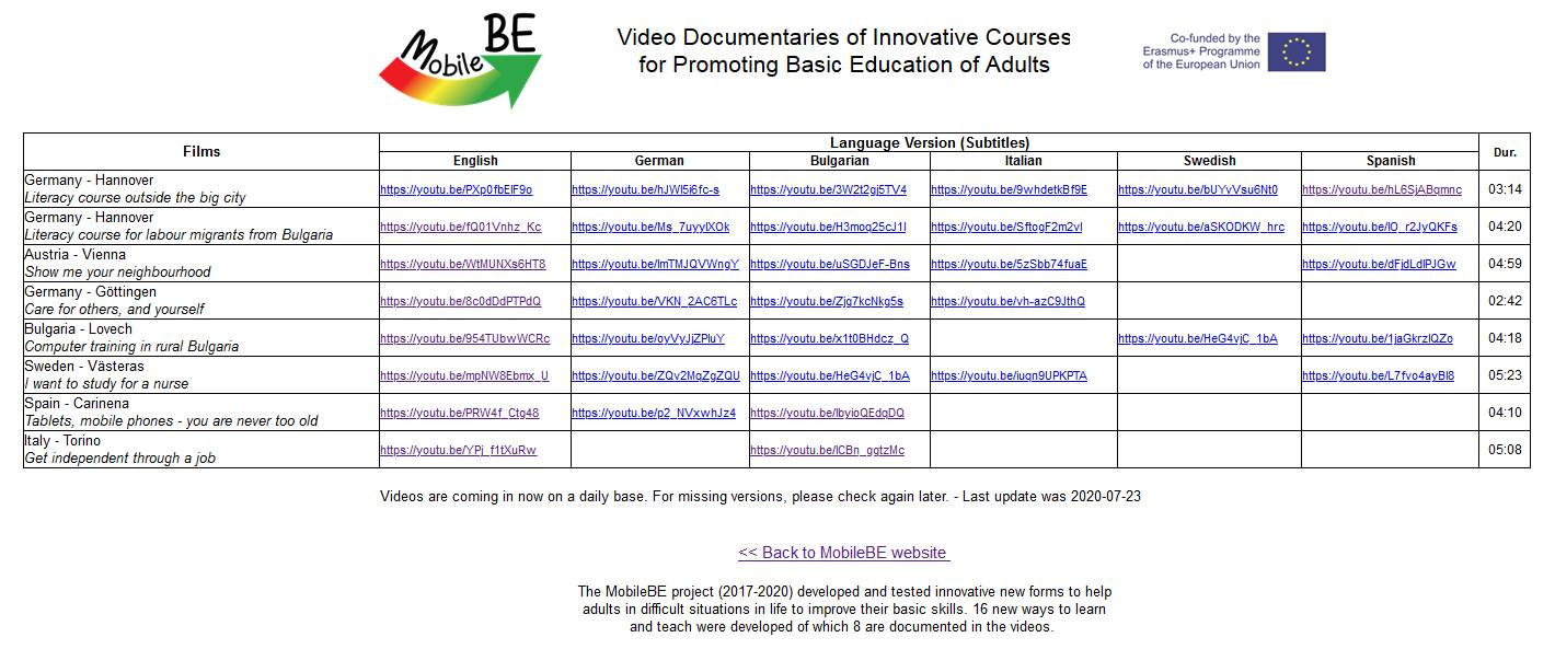 Table grid to select topic and language of video